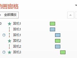 PPT动画大师之路(11):抽丝剥茧