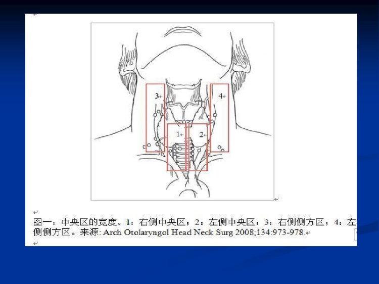 甲状腺癌中央区淋巴结清扫PPT