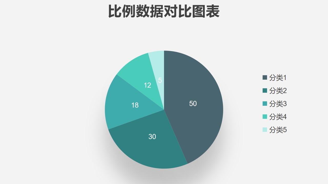 数据分析PPT
