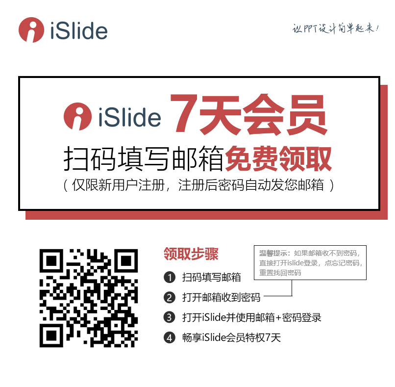 PPT设计神器iSlide解密-22