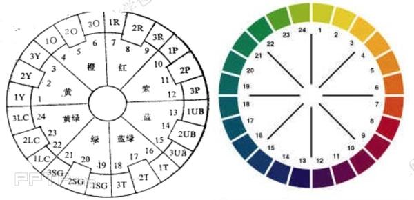 PPT怎么样的配色会令人觉得舒服?-41