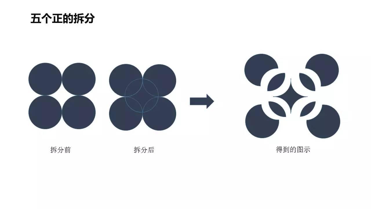 形状合并工具在PPT制作中的神奇应用-16