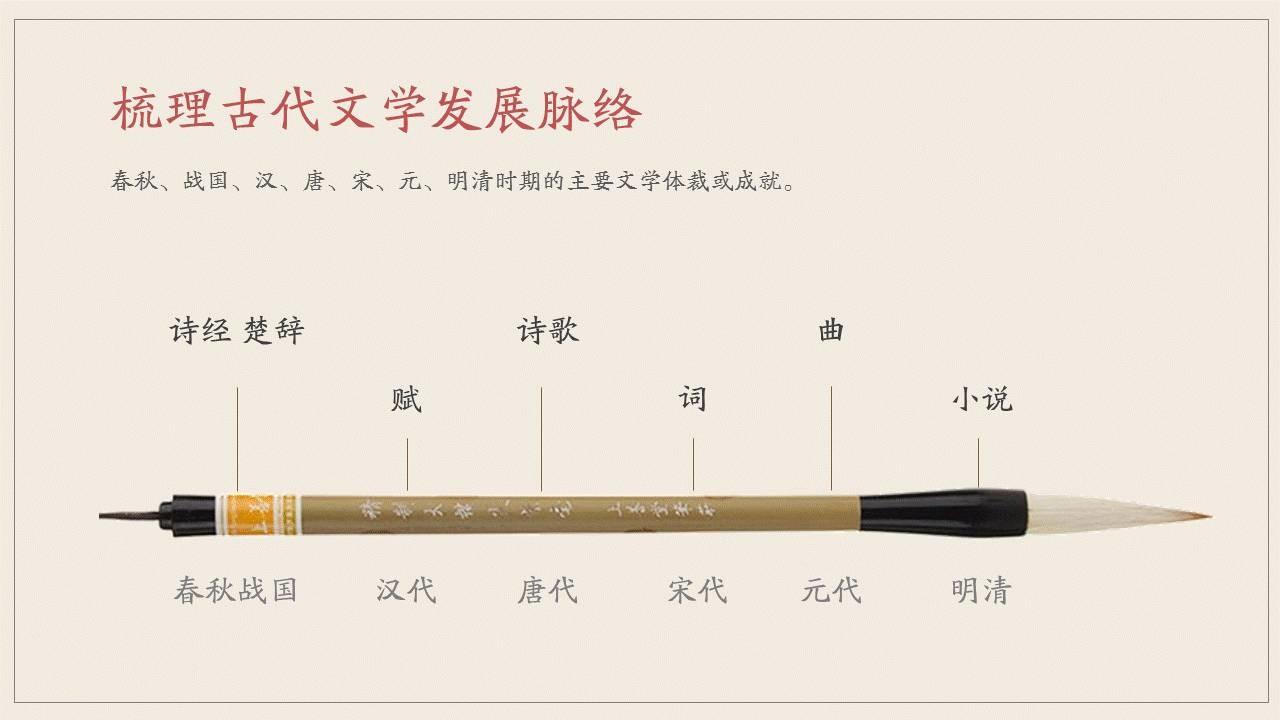 如何打造风格鲜明的中国风PPT?-25