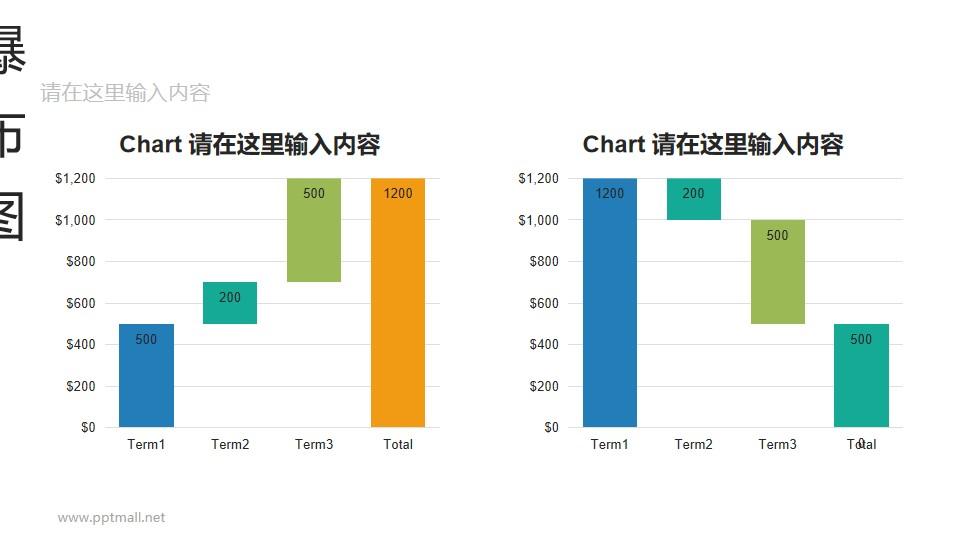 两组左右分布的彩色瀑布图数据分析对比图表PPT素材