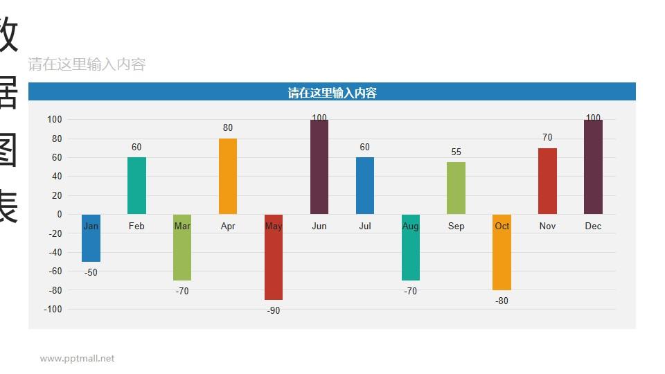 以月份为单位的彩色反映增减条形图动态PPT模板