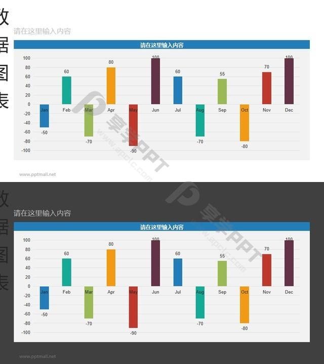 以月份为单位的彩色反映增减条形图动态PPT模板长图