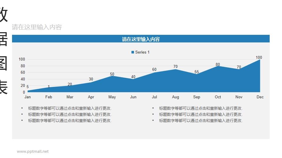 以月份为单位的蓝色面积图动态PPT图表