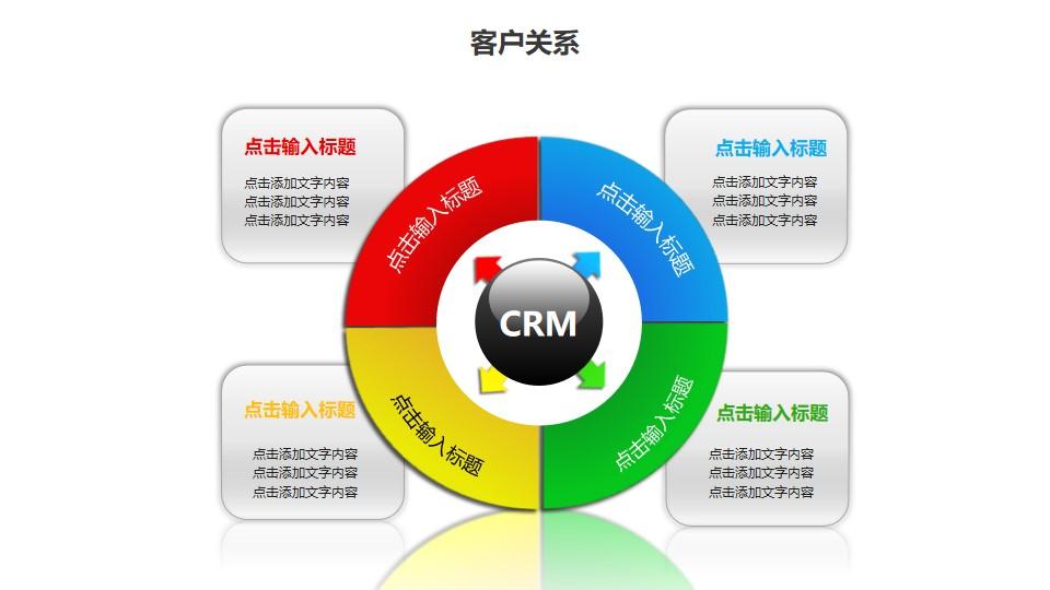客户关系——4部分CRM管理核心饼状图PPT图形素材