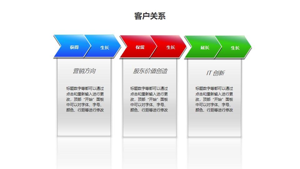客户关系——三个并列的标题为箭头样式的文本框PPT模板素材