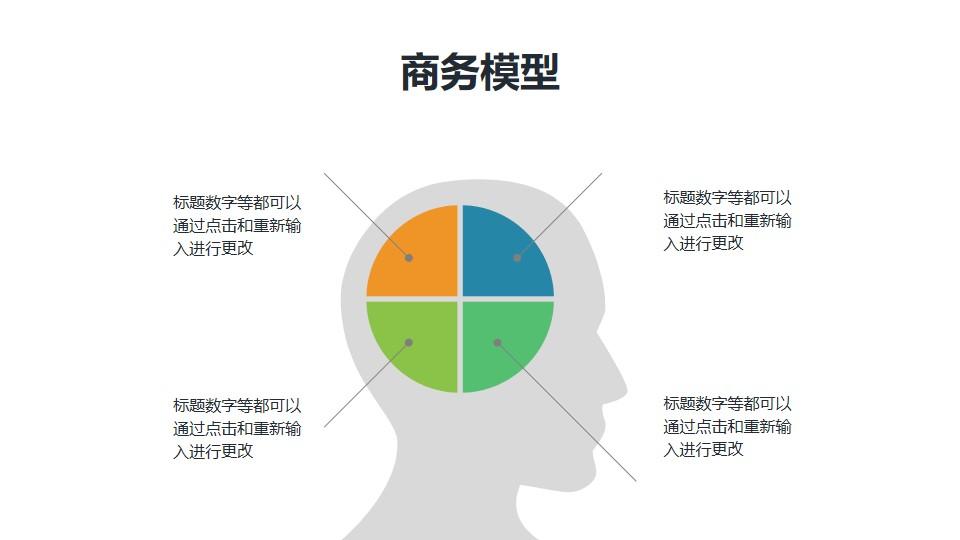 人脑4部分分开解释的头脑风暴PPT模板素材