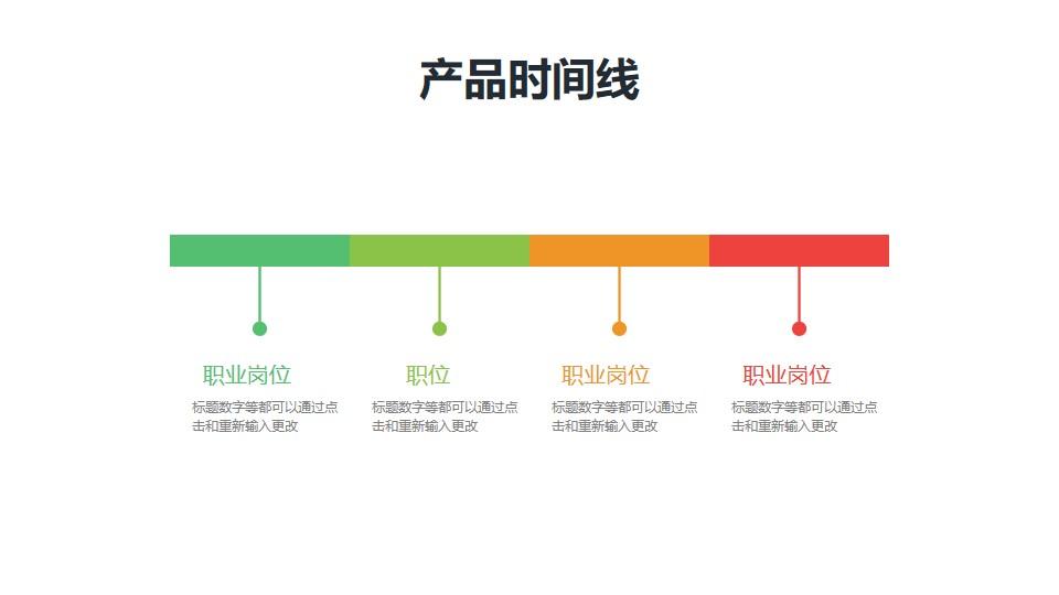 工作经历/产品时间线/时间轴PPT素材