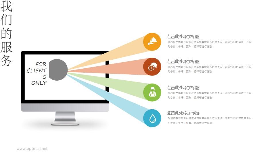 电脑屏幕/电脑样机展示PPT素材