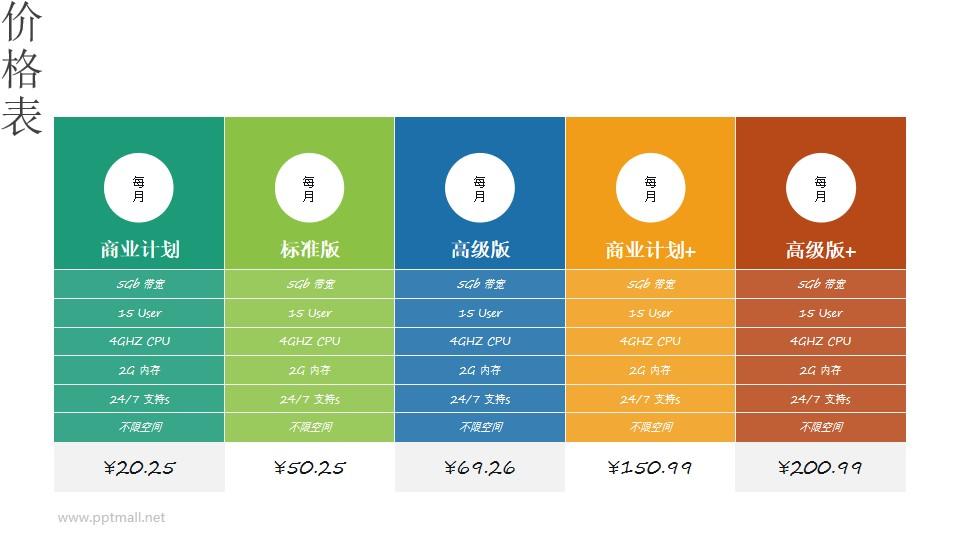会员订阅制度表PPT素材