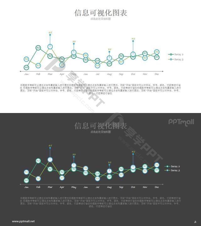 数据标识突出的折线图PPT数据图表模板长图