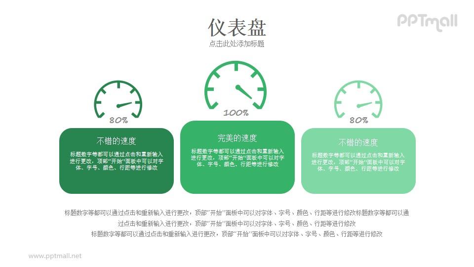 3个仪表盘的PPT图示素材模板