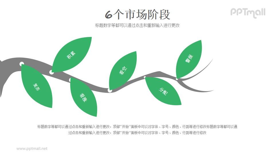 枝叶组成的PPT目录图示素材模板
