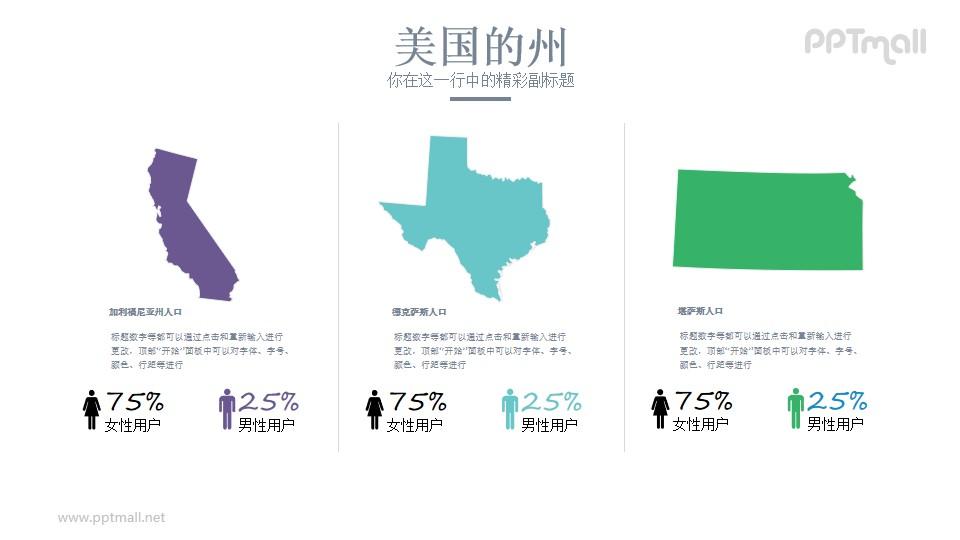 美国各州人口分布PPT模板