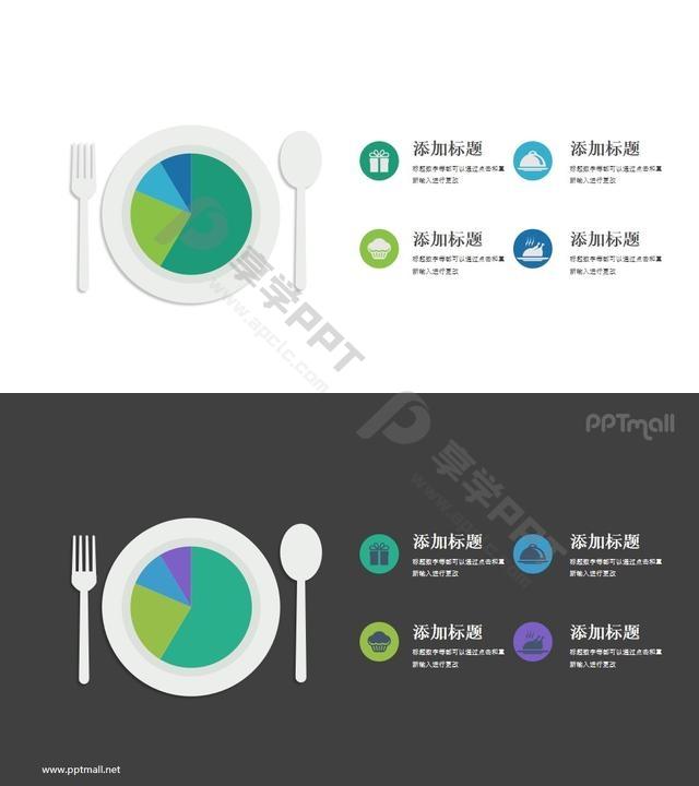 餐盘里的饼图(吃掉饼图数据示意图)PPT模板长图