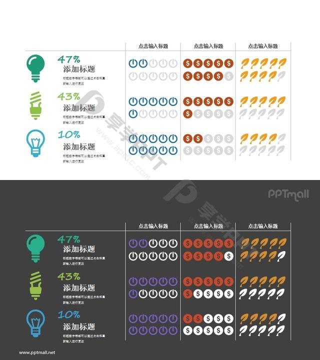 不同类型电灯的分析图表PPT模板长图