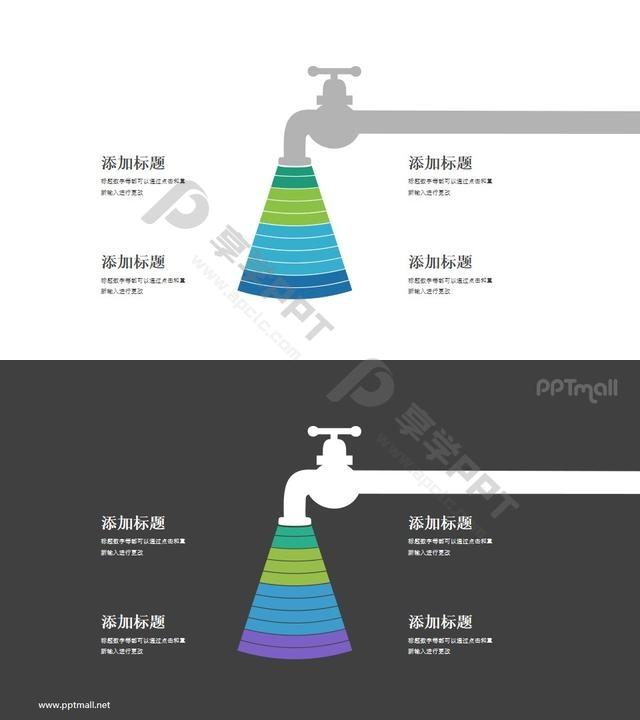 开源节流/水龙头PPT图示模板长图