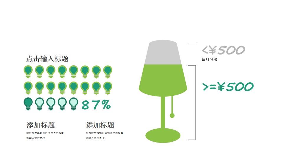 台灯数据图示PPT模板