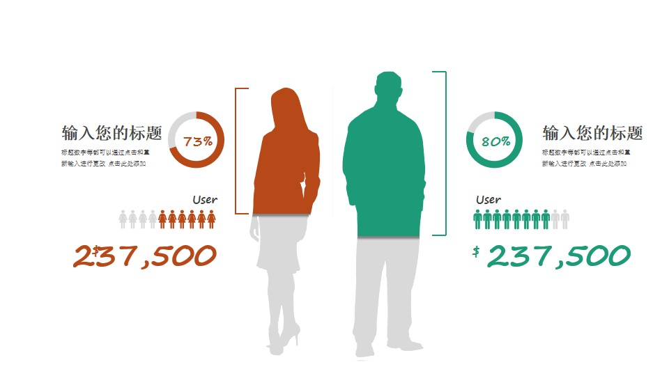 男性女性数据对比PPT素材模板