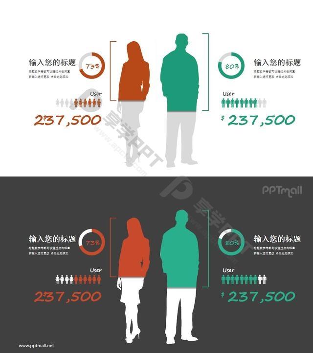 男性女性数据对比PPT素材模板长图