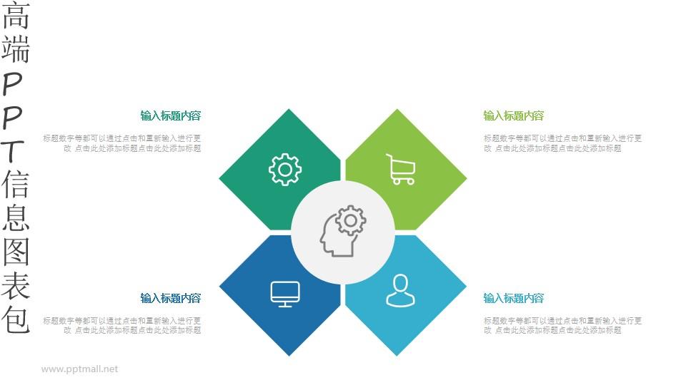 4部分总分关系PPT信息图示素材