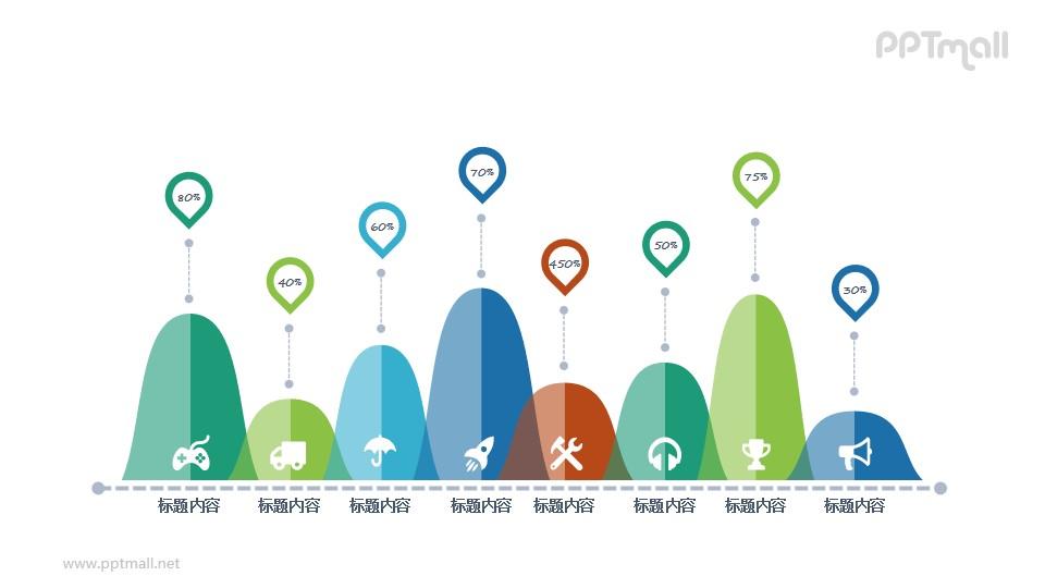 个性创意的圆弧形的柱状图PPT数据图示素材