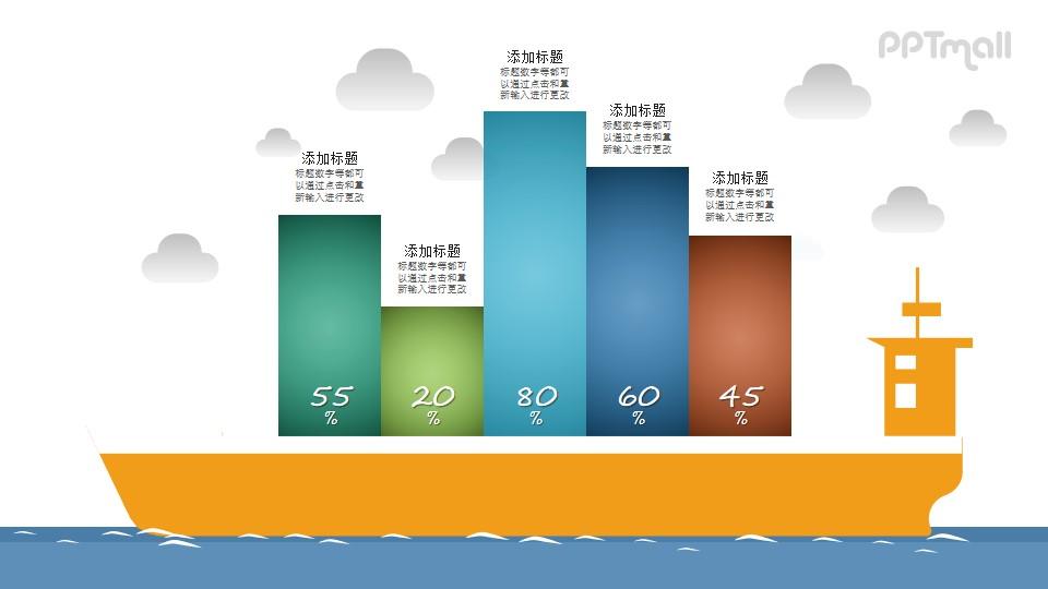轮船物流PPT数据图示素材
