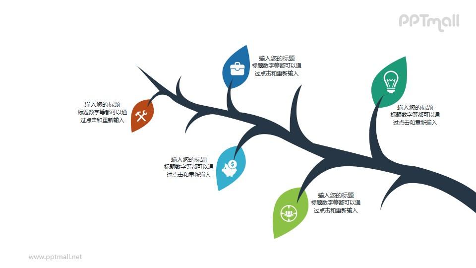 树枝和枝叶的PPT图示素材