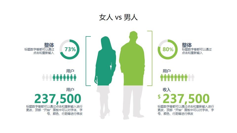 男人vs女人数据对比PPT素材