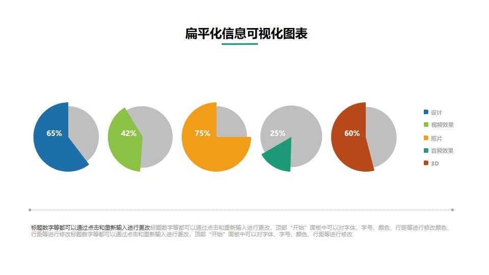 五个饼图PPT数据素材