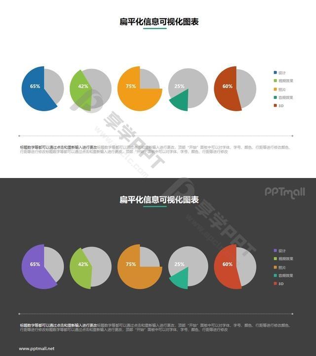 五个饼图PPT数据素材长图