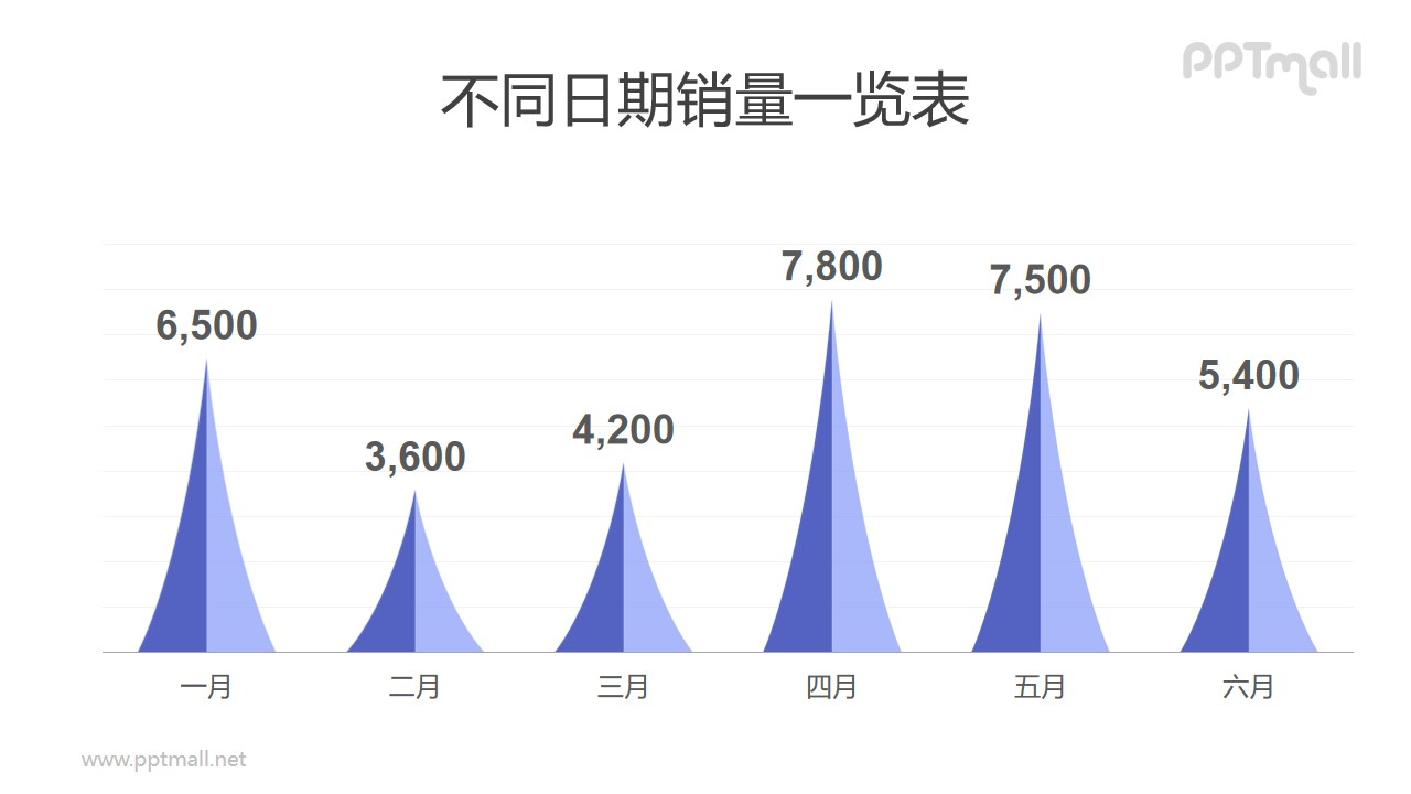 山峰装紫色的柱状图PPT数据图表模板素材