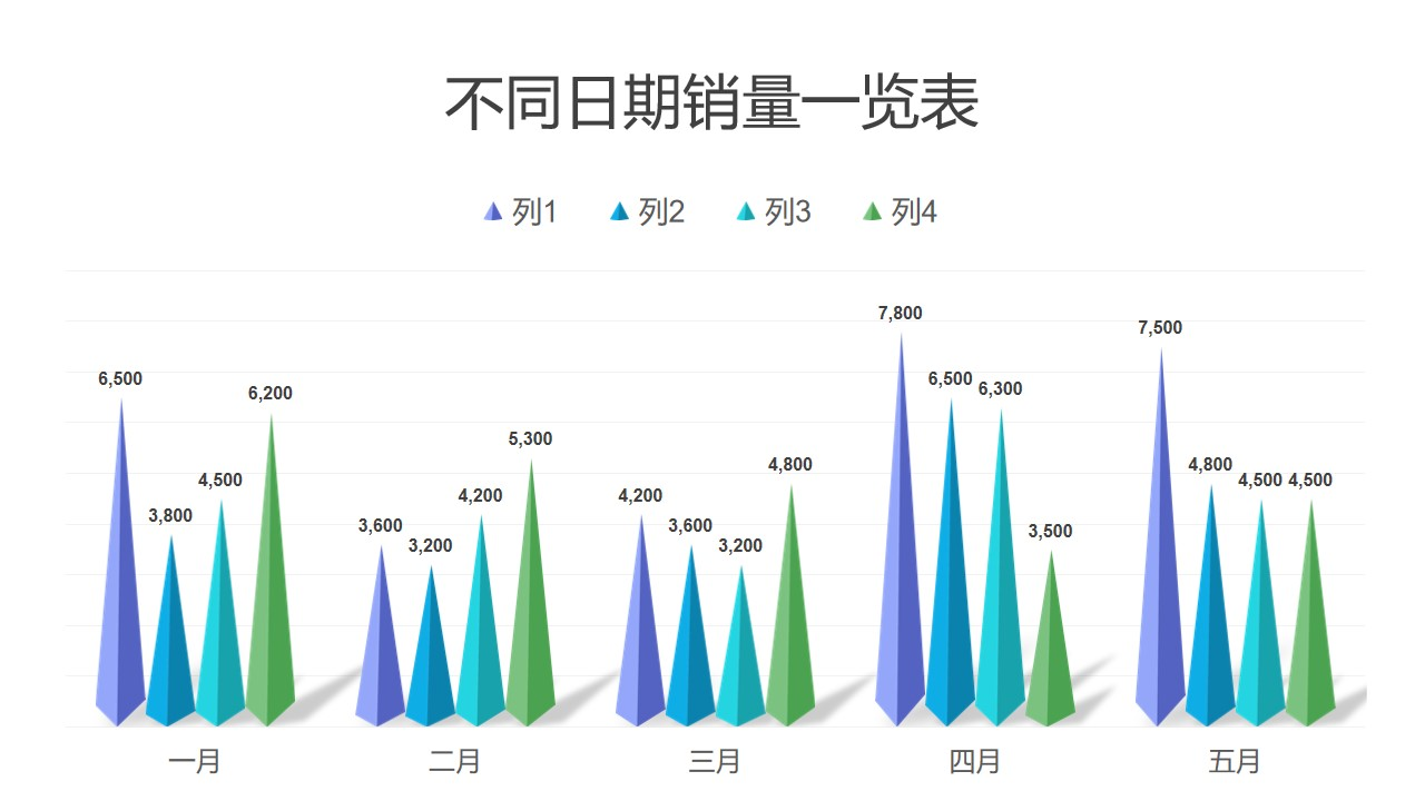 多彩色的山峰组合图PPT柱状图模板素材(数据可编辑)