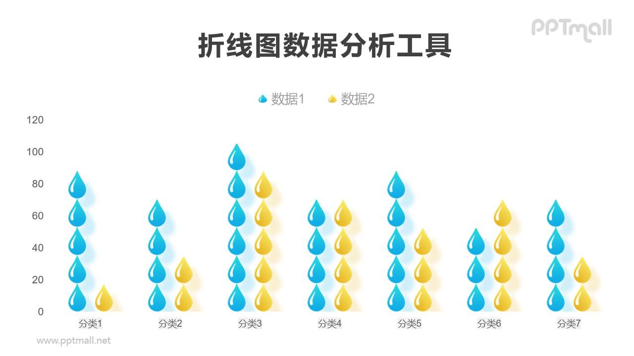 水滴/油滴组成的PPT柱状图模板素材
