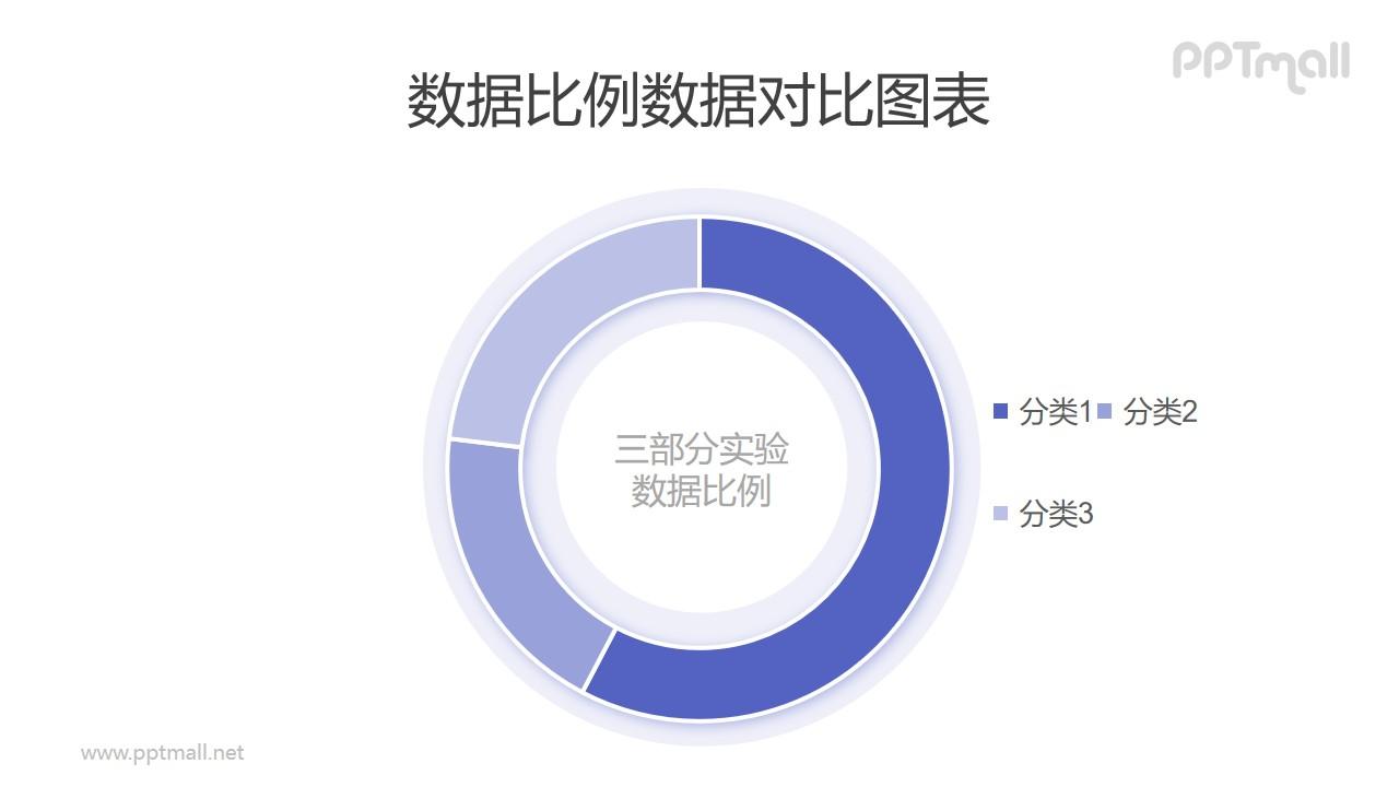 紫色商务圆环图PPT素材