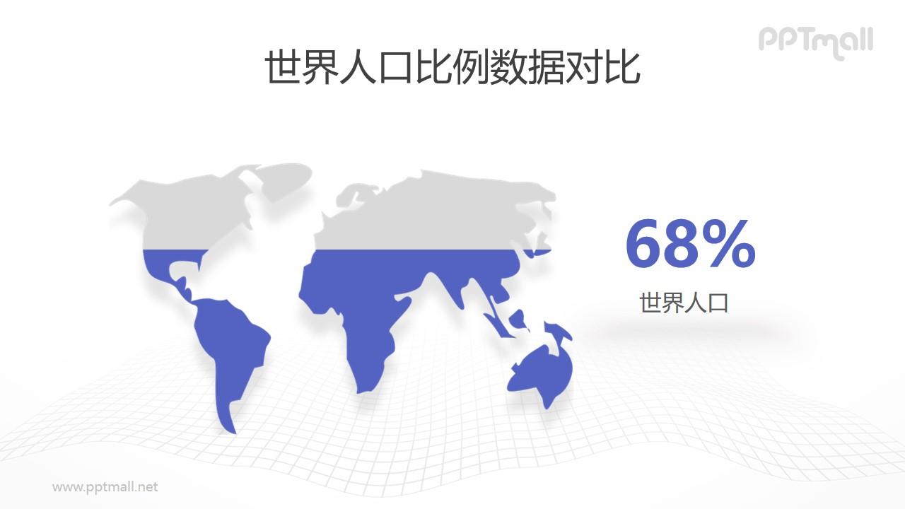 世界地图数据百分比PPT数据模板素材