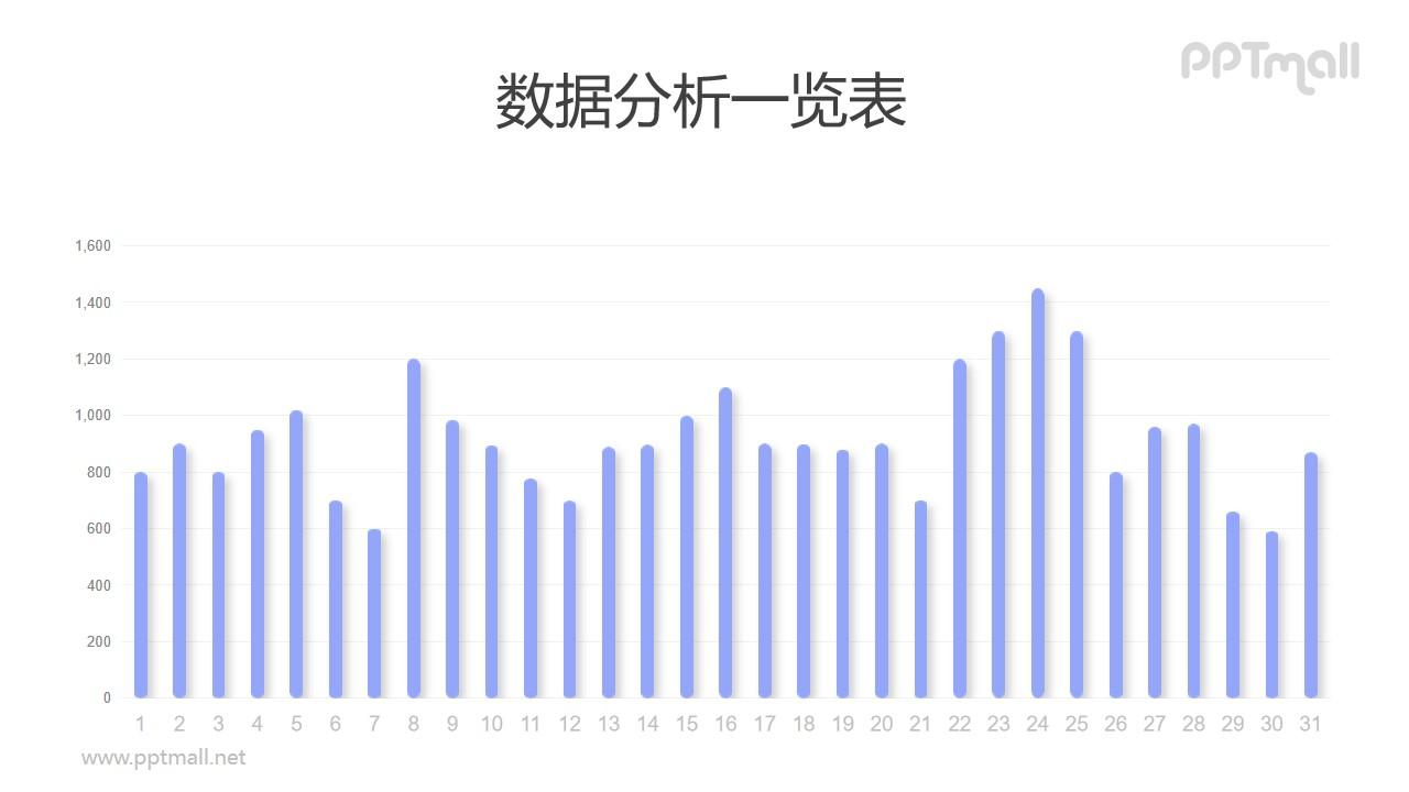 紫色的31天多数据柱状图PPT数据模板素材