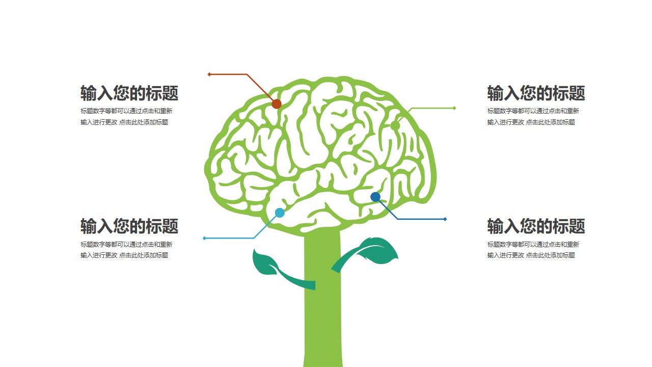 医学生物大脑知识解析PPT模板图示
