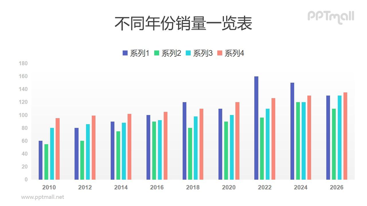 多数据四系列彩色柱状图PPT数据模板素材