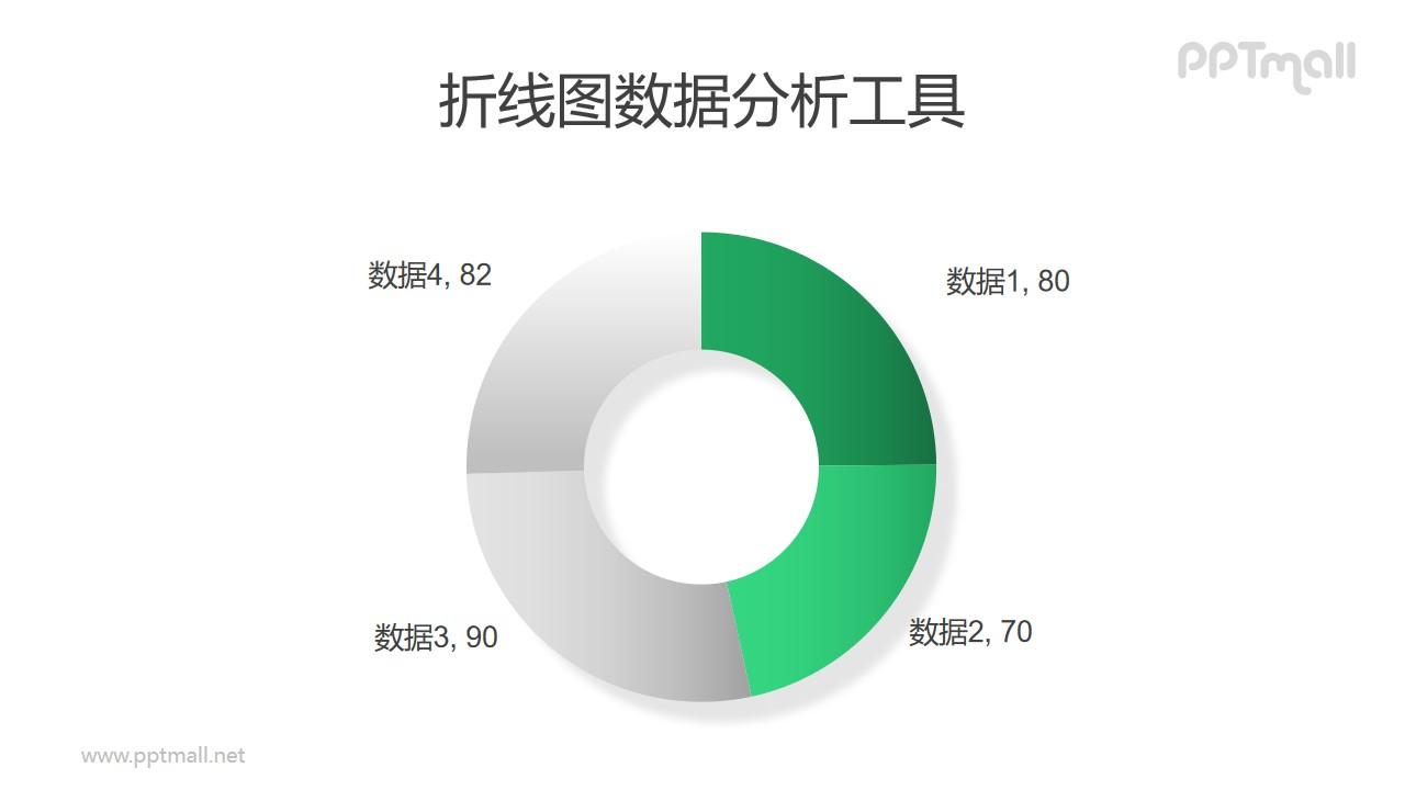 绿色四部分圆环图折线图PPT素材