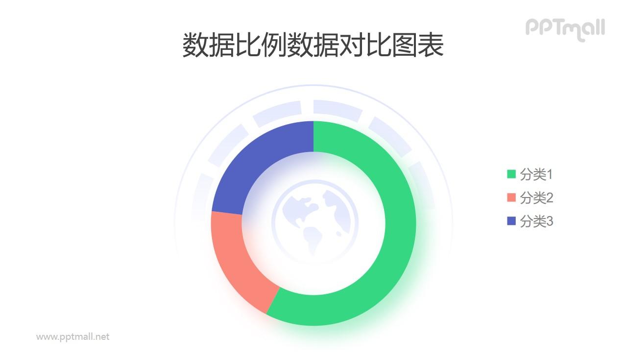 清新绿色配色的圆环图PPT素材