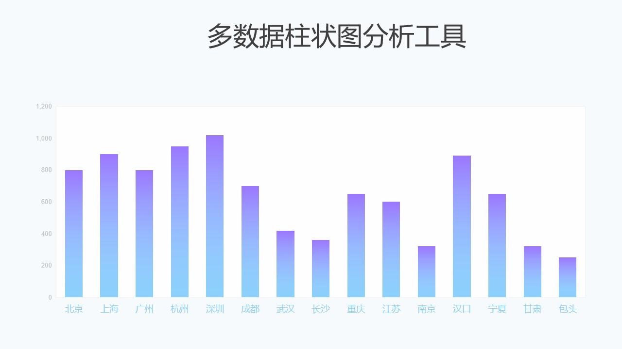 蓝紫色渐变多数据柱状图分析工具PPT图表