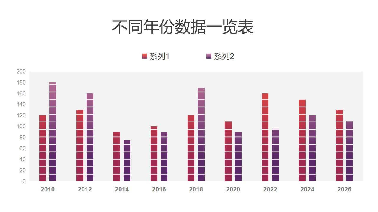 紫红对比多年份数据一览柱状图PPT图表