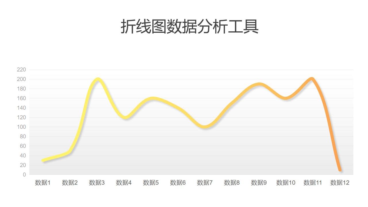 黄色渐变折线图数据分析工具PPT图表