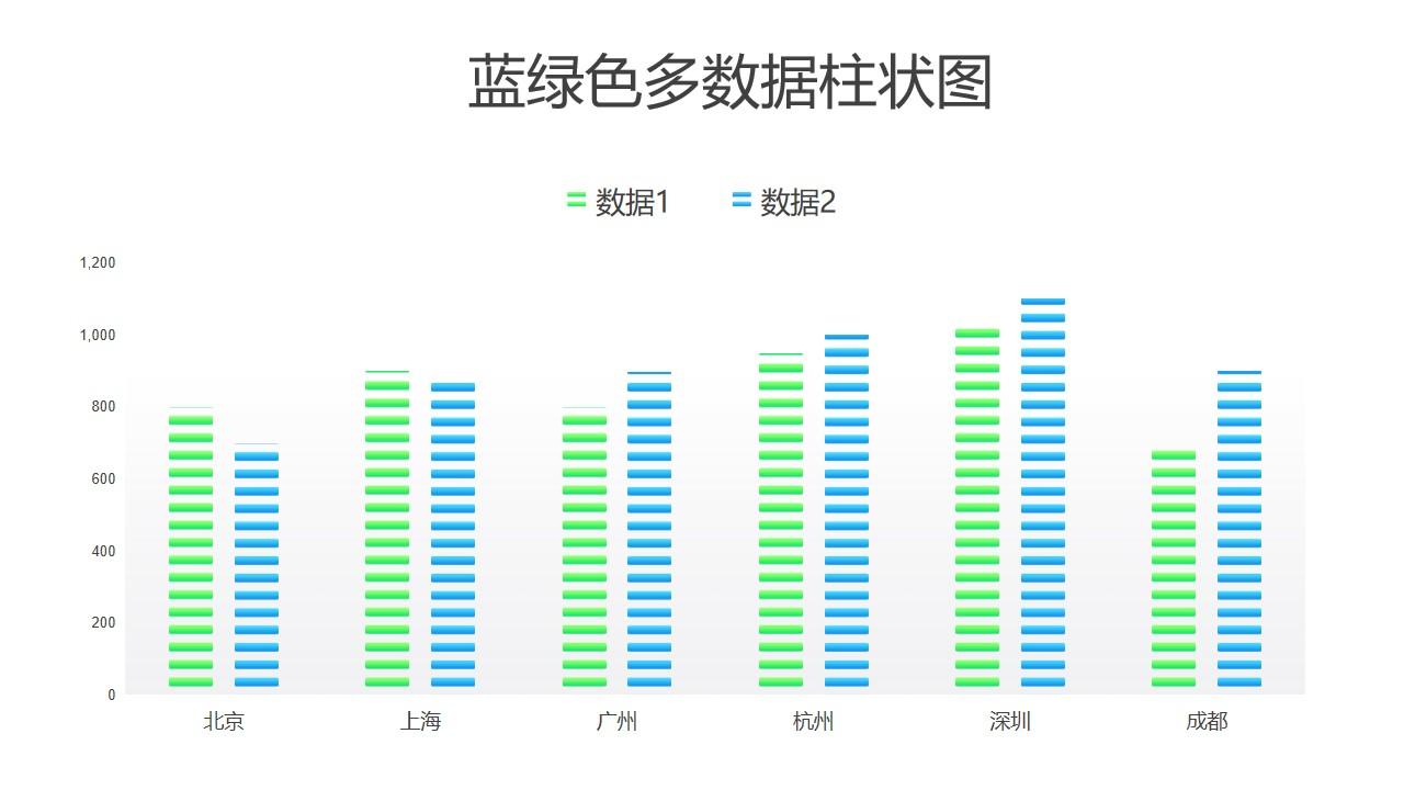 蓝绿多数据柱状图PPT图表