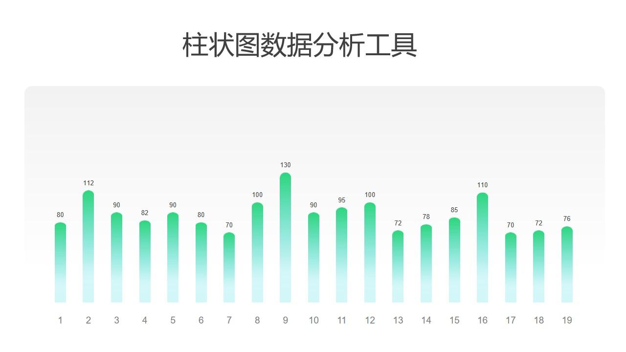 绿色渐变多数据分析柱状图PPT图表