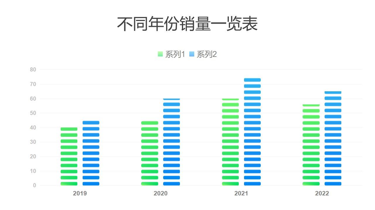 蓝绿对比不同年份销量数据展示图PPT图表